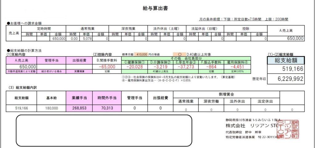 リツアンSTCの給与シュミレーション月額65万円