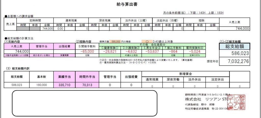 リツアンSTCの給与シュミレーション月額74万円